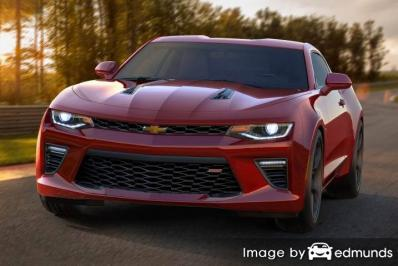 Insurance quote for Chevy Camaro in Miami