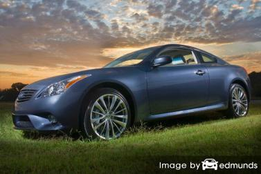 Insurance rates Infiniti G35 in Miami